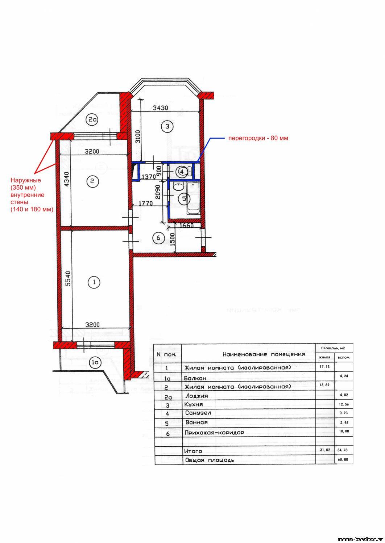 Серия домов пп 44 размер балкона..